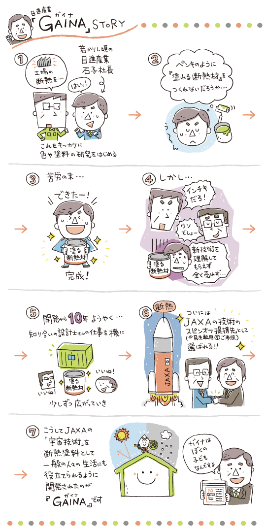 【webイラスト】安田塗装web『ガイナのココロ』